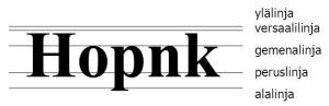 Typografinen viivasto. (kuvalähde Haga-Helia amm. korkeakoulu)